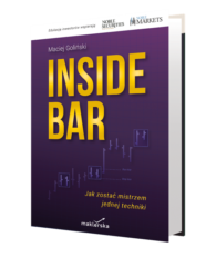 Inside bar. Jak zostać mistrzem jednej techniki
