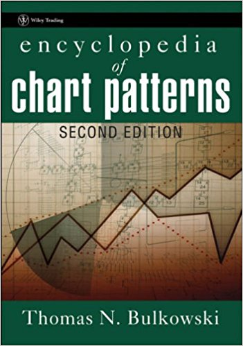 Encyclopedia of Chart Patterns (Wiley Trading)