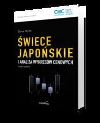 Świece japońskie i analiza wykresów cenowych