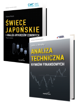 Świece japońskie Analiza techniczna
