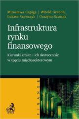 Infrastruktura rynku finansowego